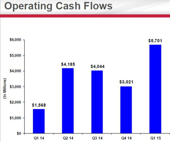 operating-cash_large