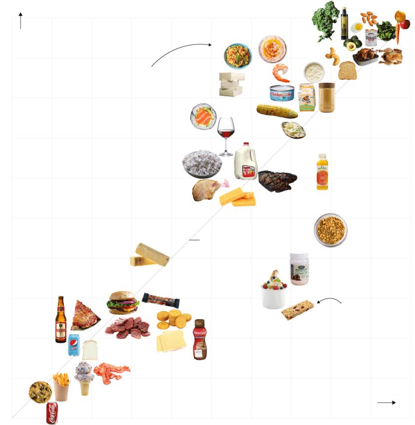 0705-uphealthyfoods-artboard_1